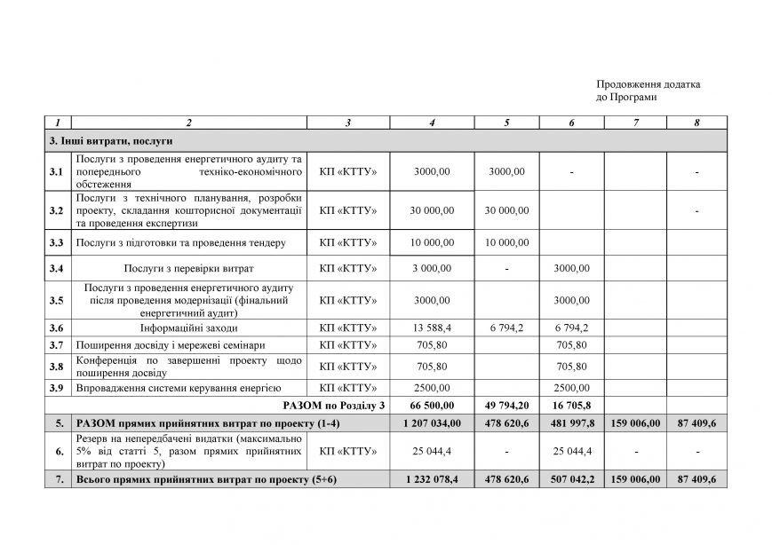 proekt_resh_04.06.15_1-page-007