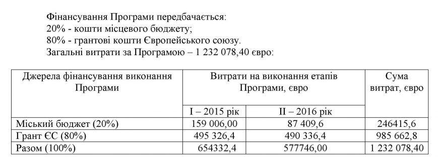 proekt_resh_04.06.15_1-page-0051