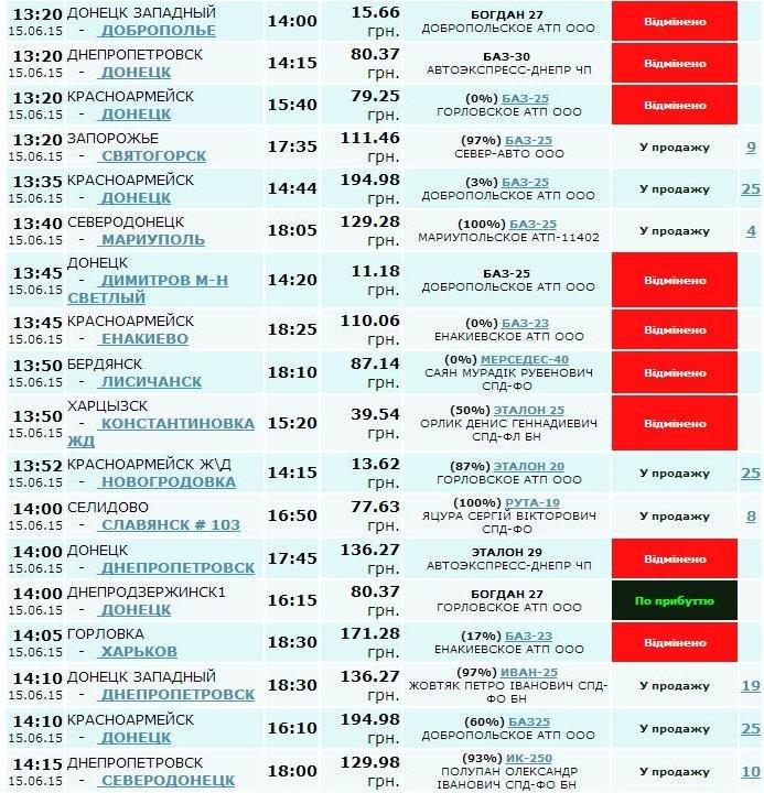 Жителям Красноармейска: движение по дорогам Донбасса вновь остановлено (фото) - фото 1