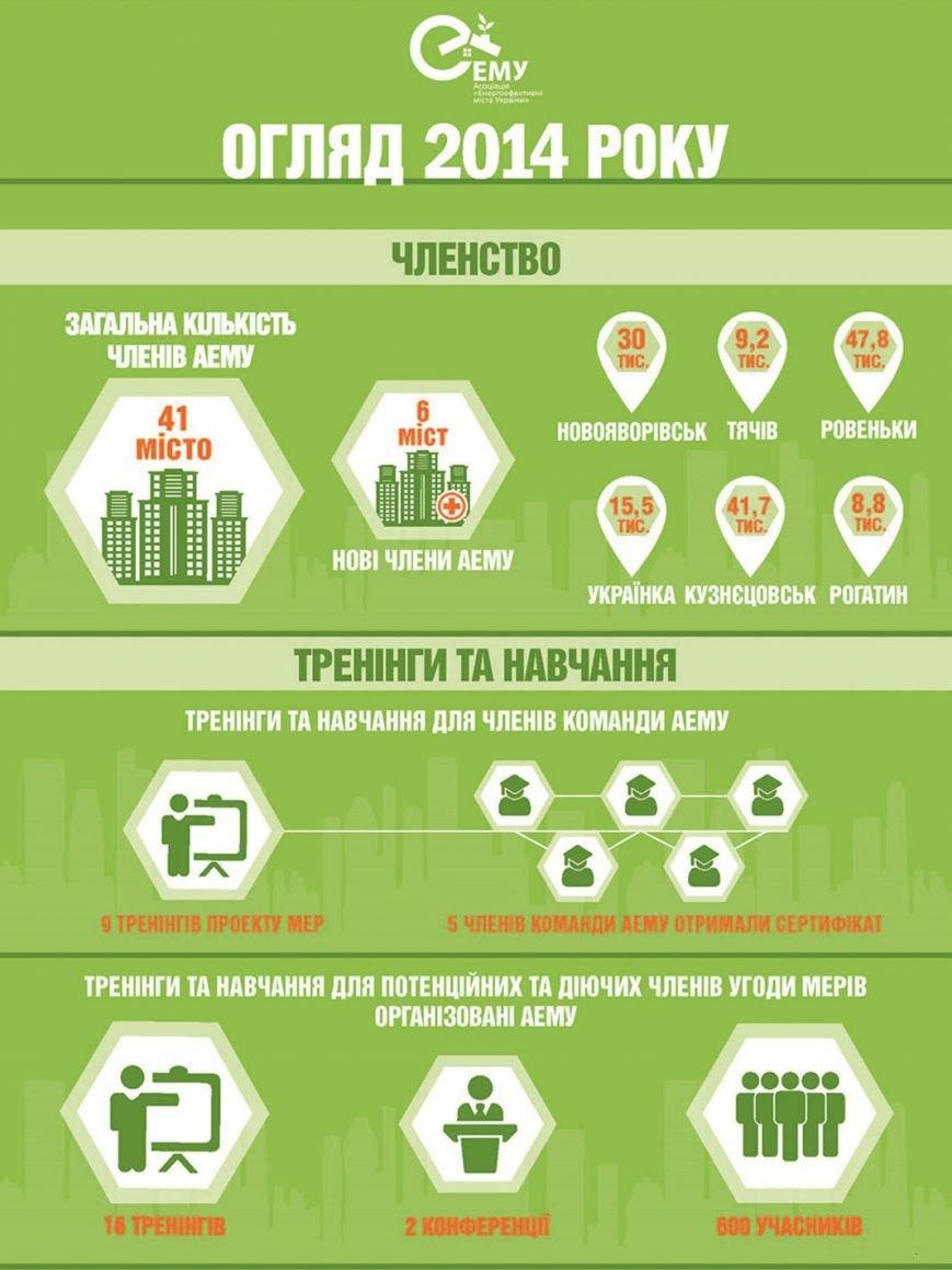 Краматорск может стать членом Ассоциации энергоэффективных городов (фото) - фото 5