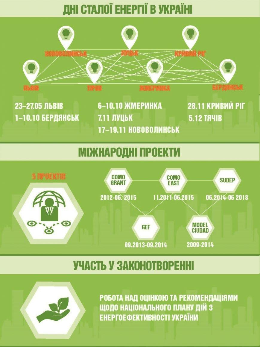Краматорск может стать членом Ассоциации энергоэффективных городов (фото) - фото 7