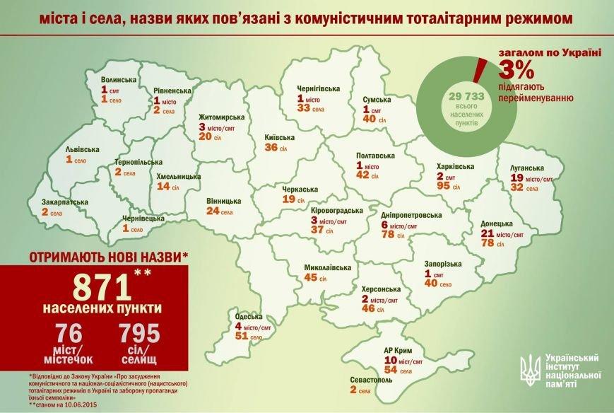 ukraine-anticommunism002