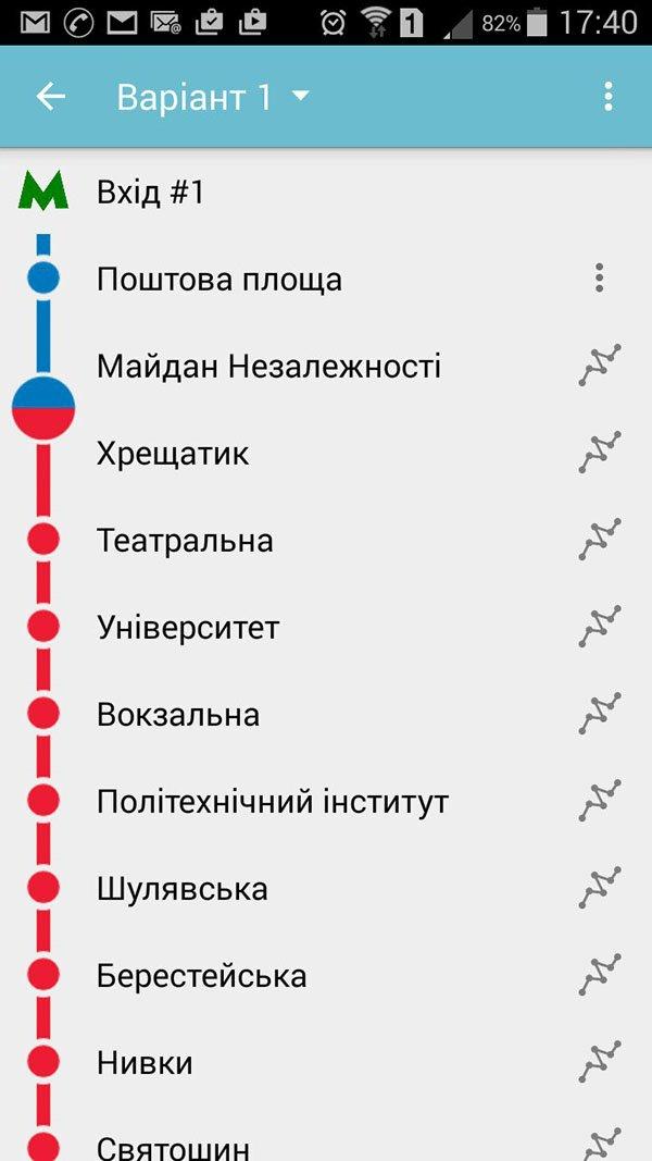 В Киеве презентовали мобильное приложение для метро (ФОТО) (фото) - фото 1