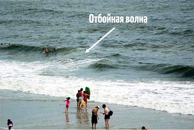 Отдых на море, отбойное течение. Что следует знать (фото) - фото 5