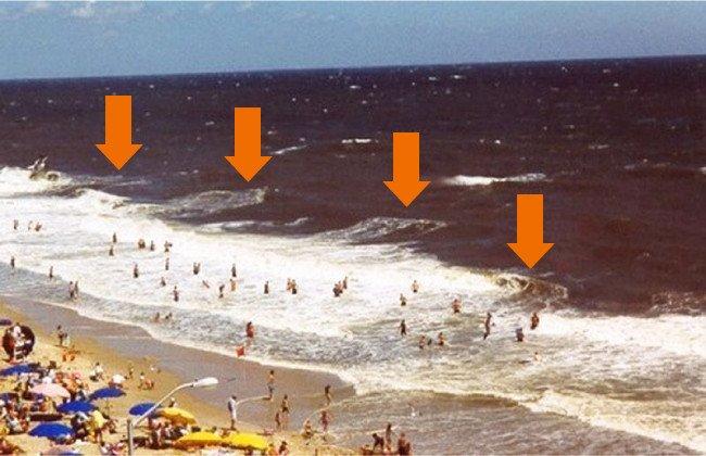 Отдых на море, отбойное течение. Что следует знать (фото) - фото 3