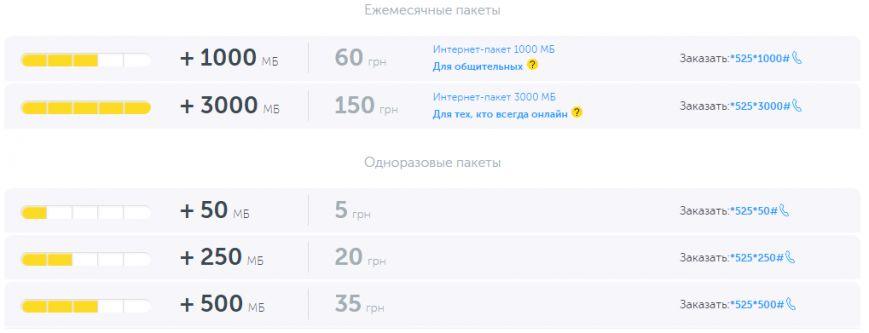 «Киевстар» запустил 3G для всех абонентов в Одессе (фото) - фото 1