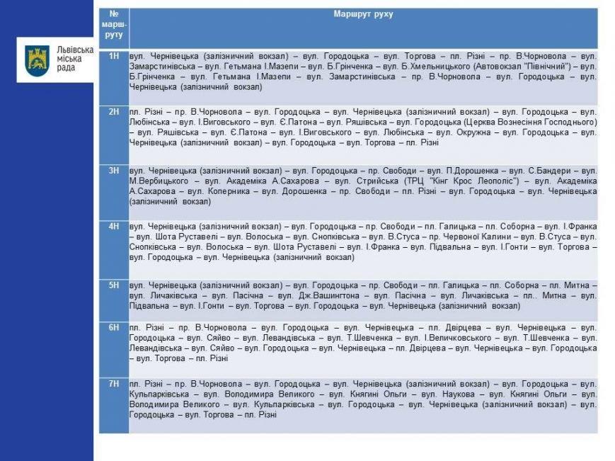 Офіційно: 3 1 липня у Львові запрацюють нічні маршрути (фото) - фото 1