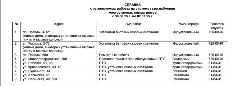 Жители Днепропетровска останутся на 4 дня без газа (фото) - фото 1