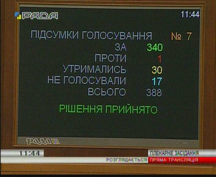 Верховная Рада назначила Грицака главой СБУ (ФОТО) (фото) - фото 3