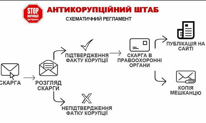 В Івано-Франківську представили громадянську антикорупційну кампанію «Стоп корупції!» (ФОТО) (фото) - фото 2