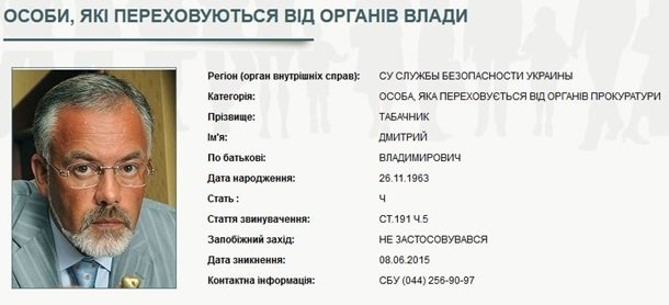 СБУ объявила в розыск экс-министра Табачника (фото) - фото 1