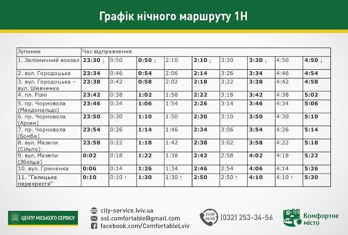 Міськрада оприлюднила оновлені графіки роботи нічних автобусів у Львові (ФОТО) (фото) - фото 1