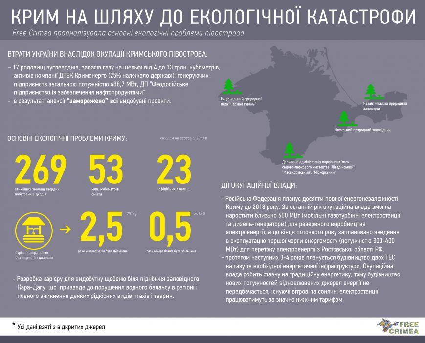 Krim-na-shlyahu-do-ekologichnoyi-katastrofi