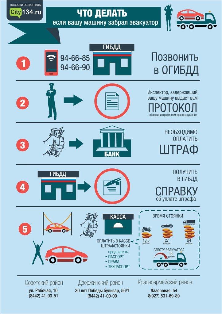 Что делать если вашу машину увез эвакуатор? (фото) - фото 1