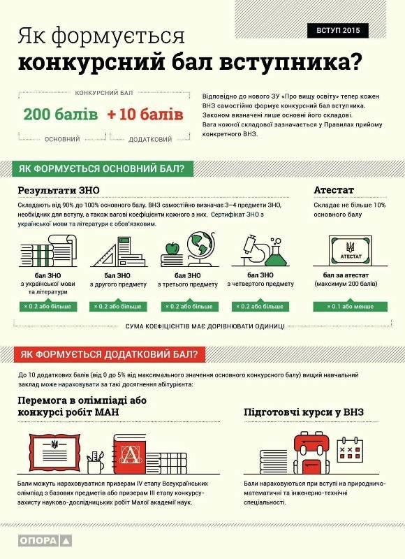 В Днепродзержинске стартовала вступительная кампания, фото-2