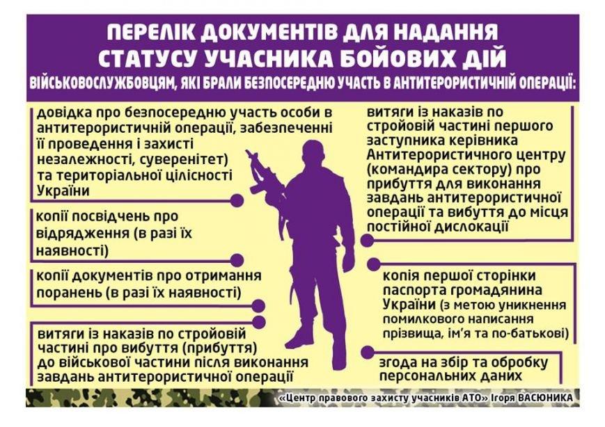 Поради учасникам бойових дій щодо збереження прав та соціальних гарантів (фото) - фото 1