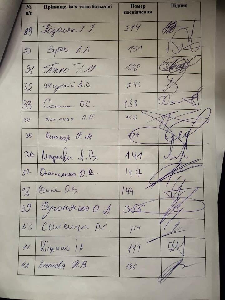 Нардепы от Кривого Рога не подписали постановление об отставке генпрокурора, фото-3
