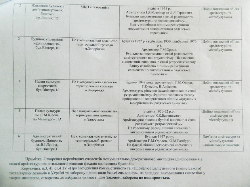 Какие памятники и улицы Запорожья собираются декоммунизировать (СПИСОК) (фото) - фото 4