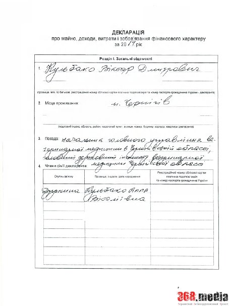 Активисты посчитали деньги главного черниговского ветврача, подозреваемого в коррупции (фото) - фото 1