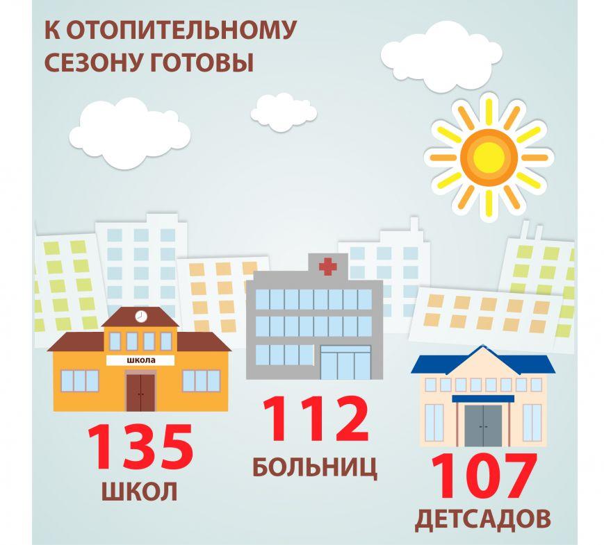 ОТОП СЕЗОН РУС-2