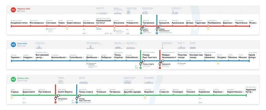 Дизайнеры-волонтеры разработали пробную версию линейных схем метро (ФОТО) (фото) - фото 1
