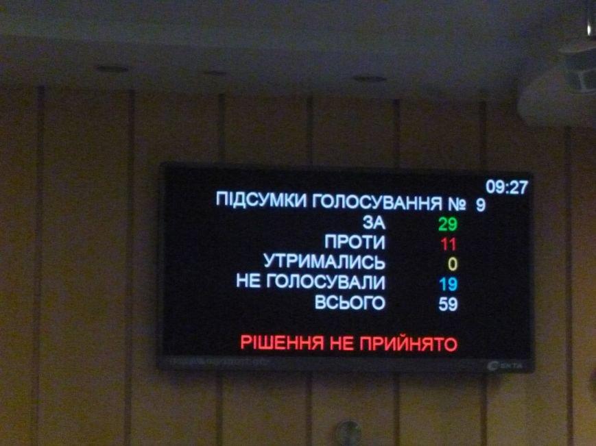 Депутатам Криворожского горсовета предложили выделить миллион на ремонт крыши 11 школы, которую они закрыли (ФОТО) (фото) - фото 2