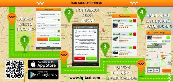 В Днепропетровске появилось необычное такси: заказчик самостоятельно выбирает стоимость поездки и марку автомобиля (фото) - фото 1