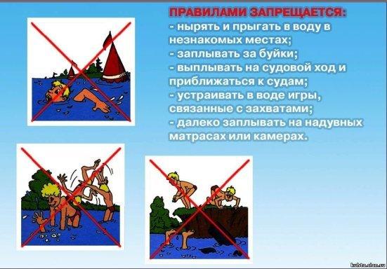 За минулі вихідні на Сумщині потонуло 6 людей (фото) - фото 2