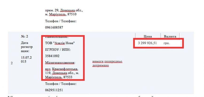 В прифронтовом Мариуполе закупили растения для Приморского парка на 3,3 миллиона гривен, фото-2