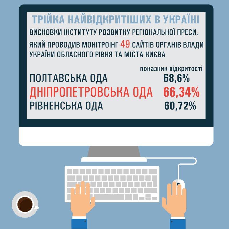 Сайт_UKR