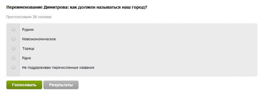 Переименование Димитрова: как должен называться наш город?, фото-1