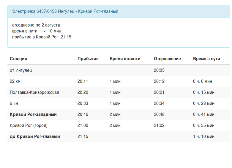 Внесены  удобные изменения в график движения поезда «Ингулец - Кривой Рог Главный» (фото) - фото 1