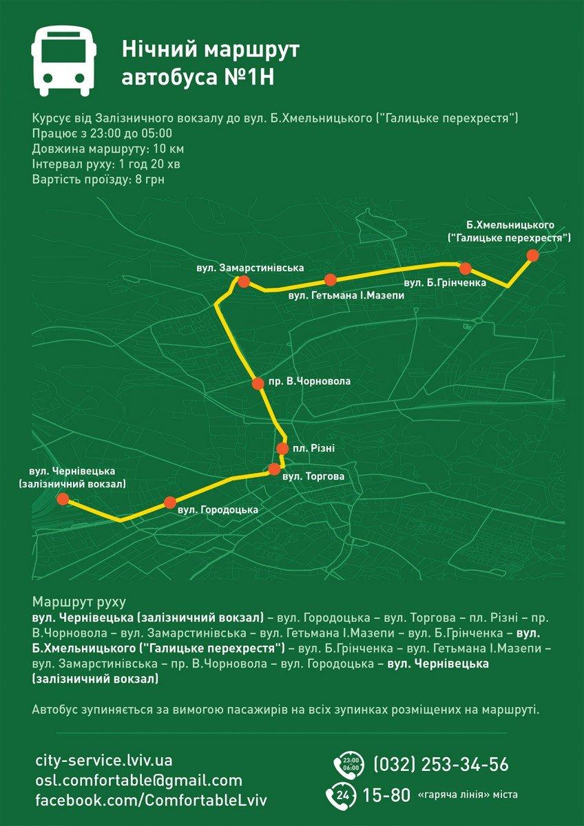 Як і коли курсують нічні автобуси у Львові. Графік (фото) - фото 1
