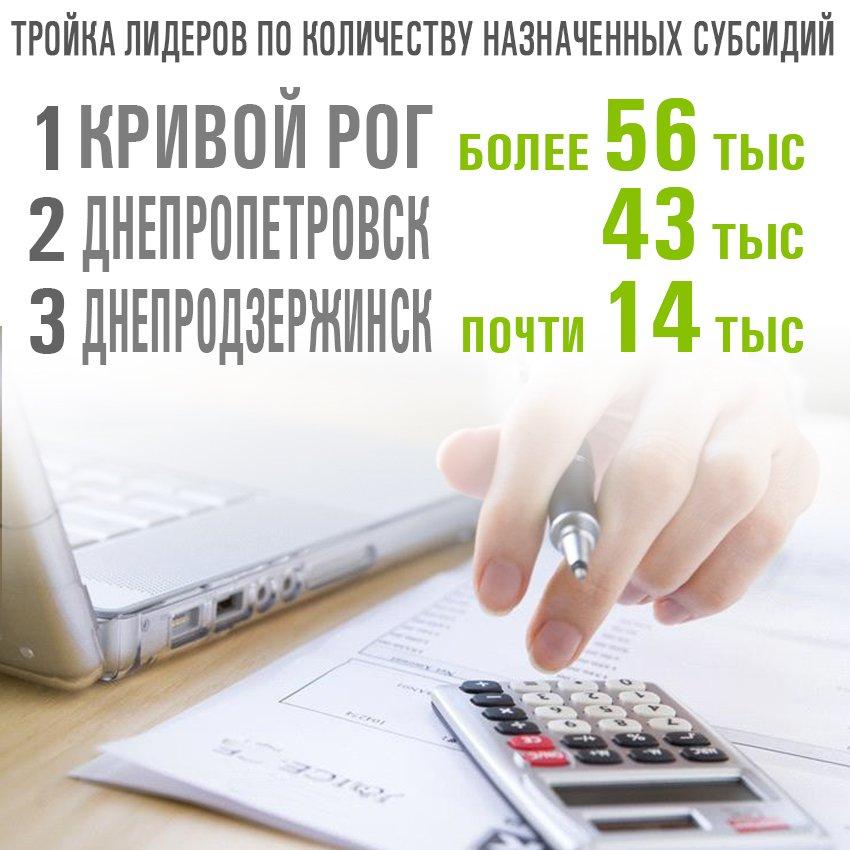 СУБСИД_РУС_01