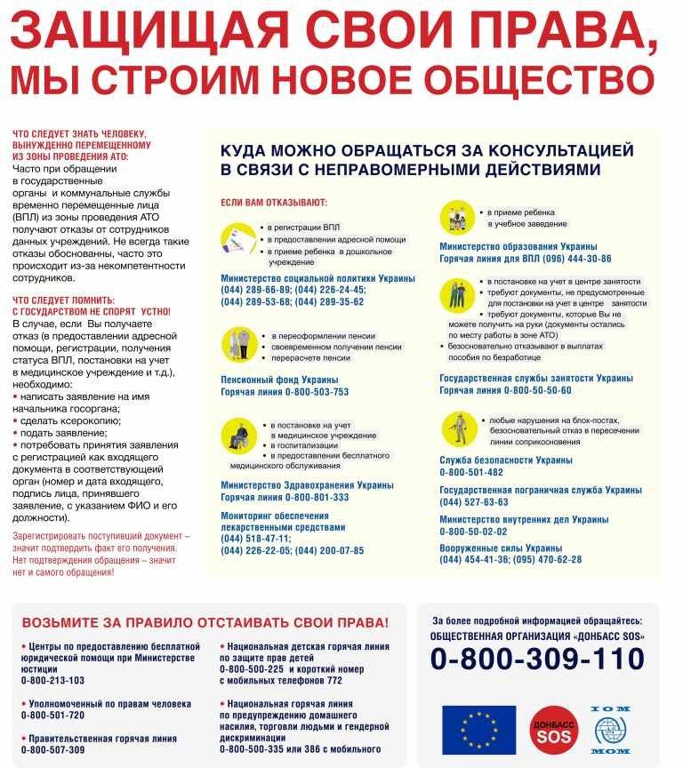 infografika-obshchie-voprosi-min