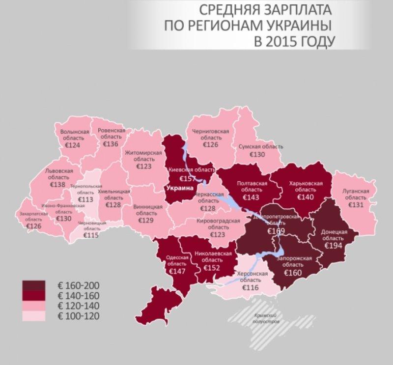 Полтавская область – 7-ая в Украине по уровню зарплат (фото) - фото 1