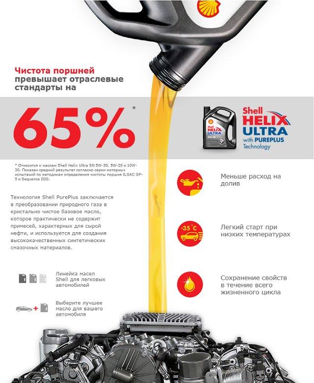 При покупке масла Shell – замена масла Бесплатно! (фото) - фото 3