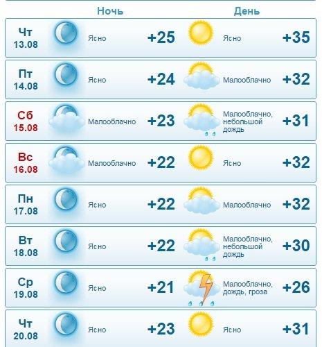 В Запорожье похолодания пока не предвидится (фото) - фото 1