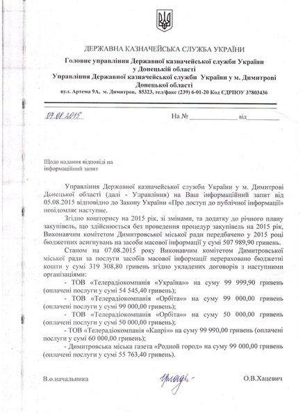Пиар властей Димитрова - полмиллиона на СМИ (фото) - фото 1