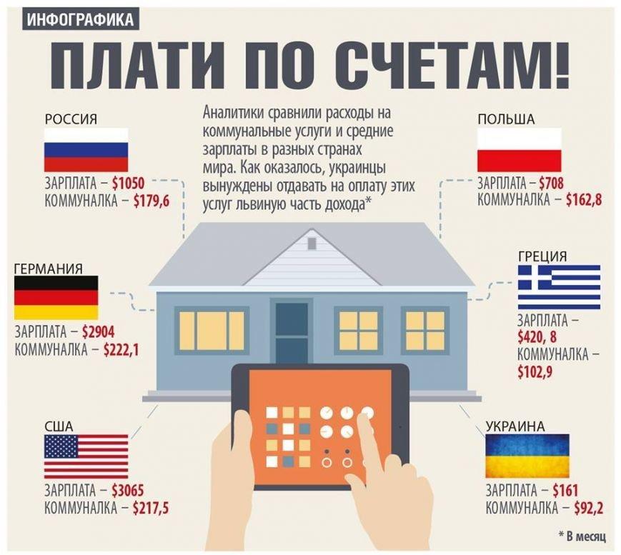 Днепропетровцы отдают за коммунальные услуги почти половину зарплаты (фото) - фото 1