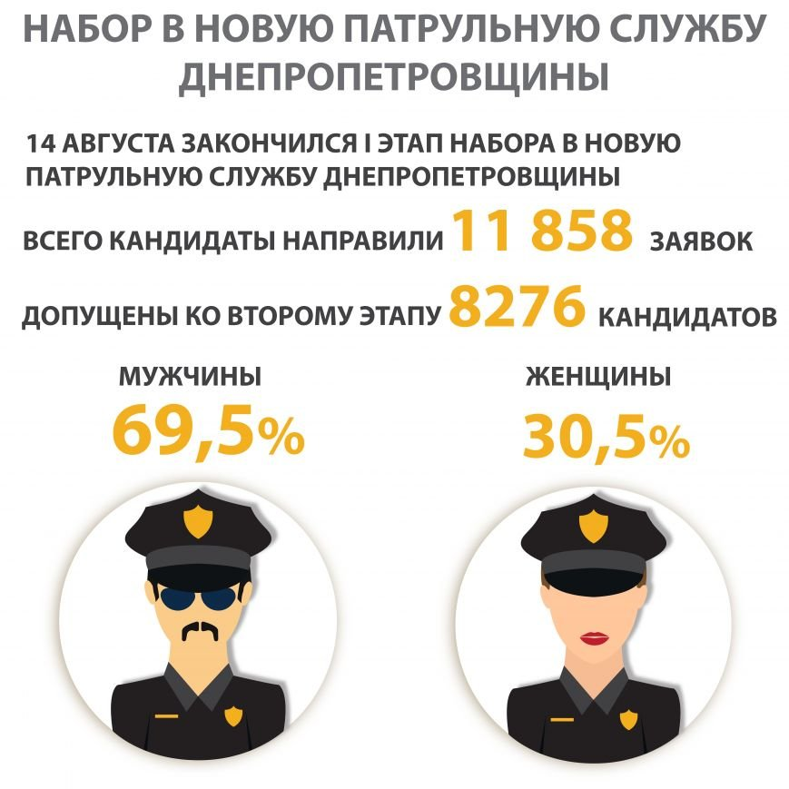 POLICE_01_RUS (1)