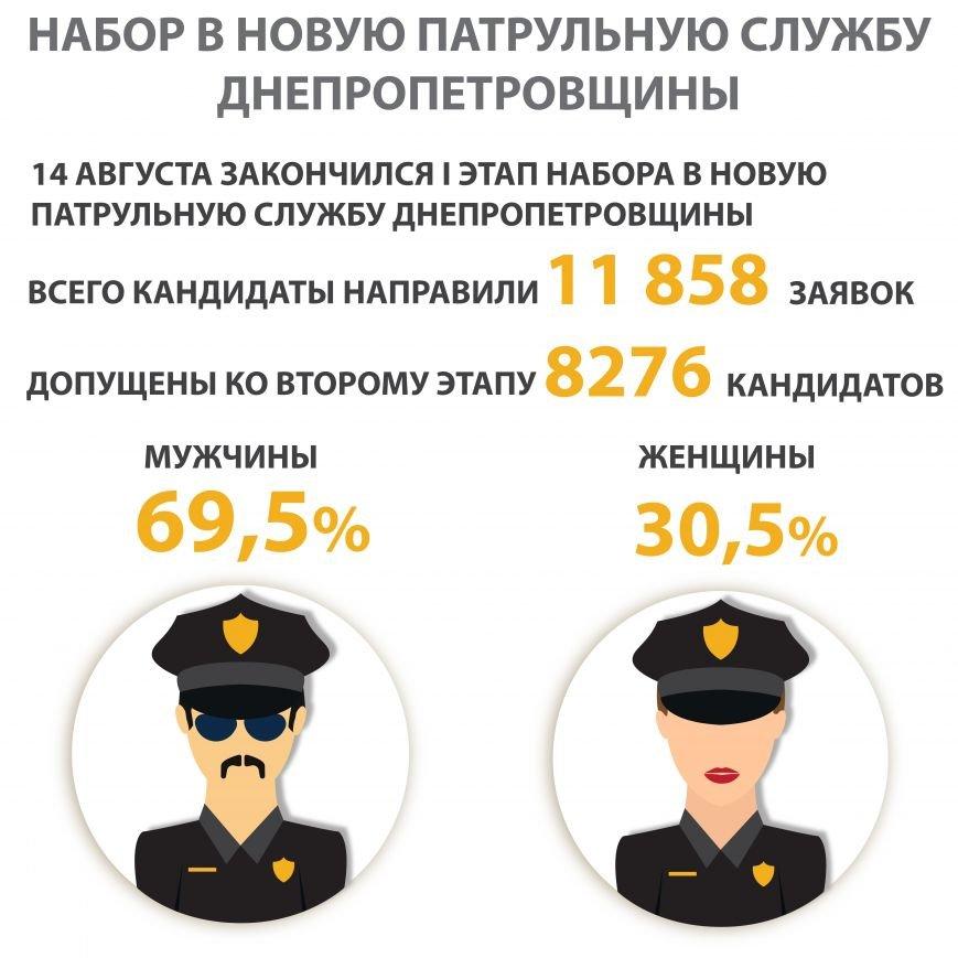 POLICE_01_RUS (1)