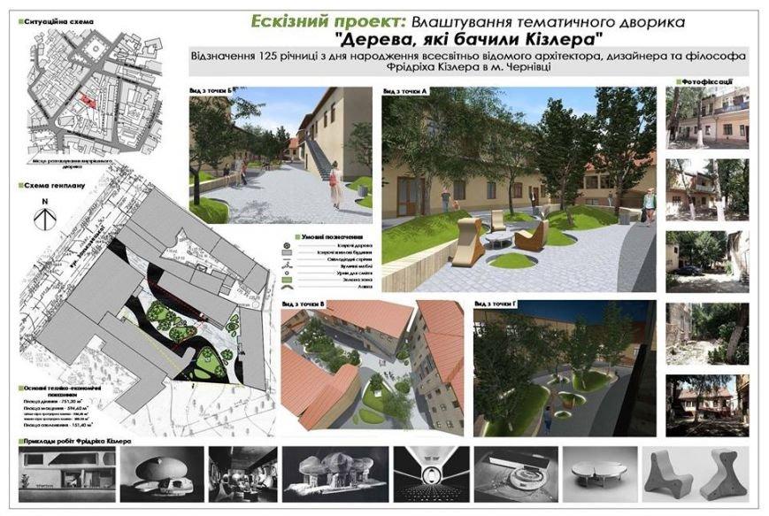 У Чернівцях завтра презентують проект дворика Кізлера (фото) - фото 1