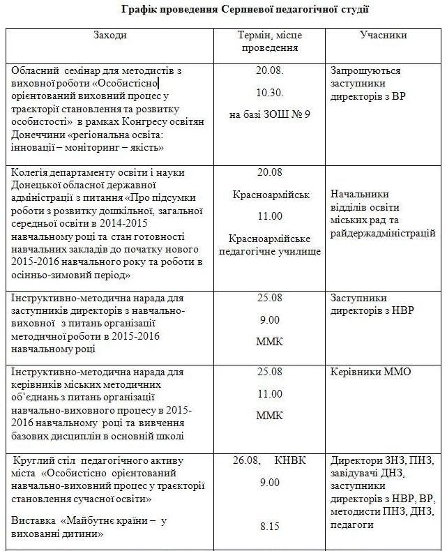 Последний месяц лета для отдела образования Красноармейска выдастся по-настоящему жарким (фото) - фото 1