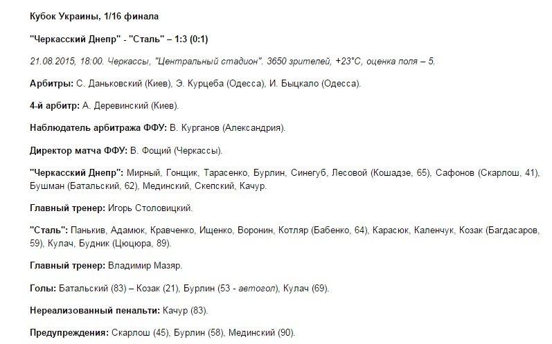 Кубок Украины: Днепродзержинская «Сталь» начинает с победы (фото) - фото 1