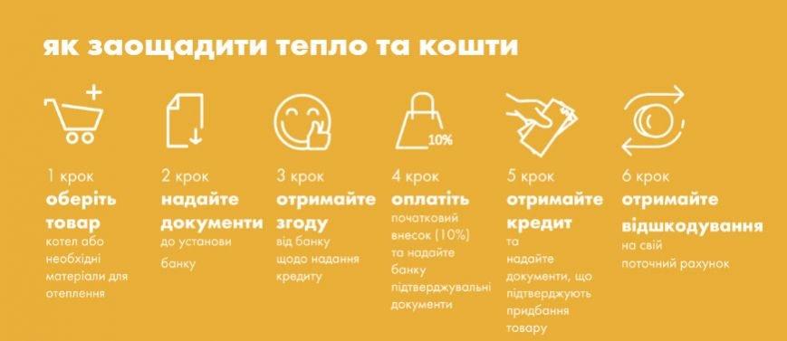 oshadnii-dim-ustanovka-plastikovih-okon-v-zaporozie