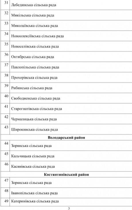 В Краматорске выборы состоятся, фото-2