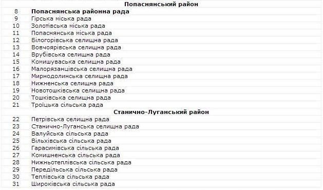 Будут ли выборы в Красноармейске, Димитрове и Родинском? (фото) - фото 1
