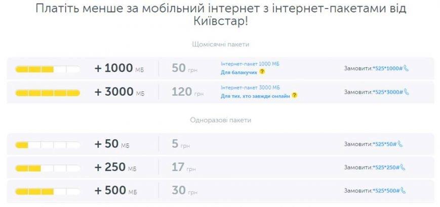 «Київстар» запустив 3G у Луцьку! (фото) - фото 2