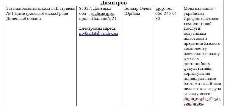Школы Красноармейска и Димитрова будут дистанционно обучать детей из зоны АТО (фото) - фото 1
